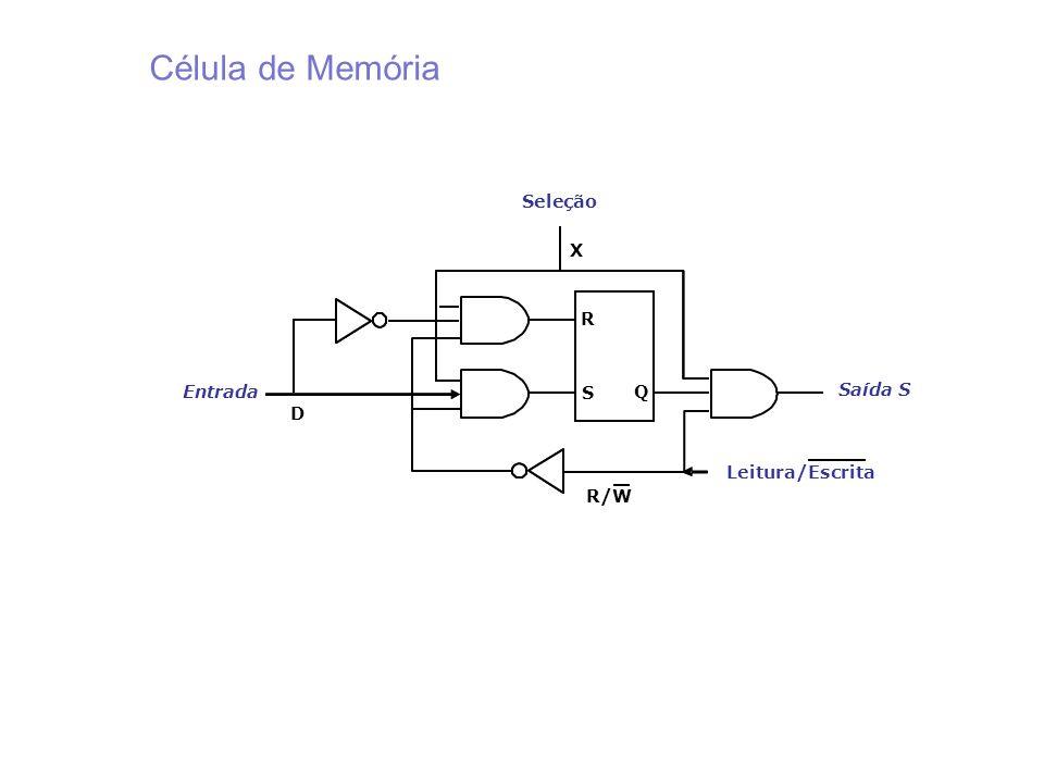 Célula de Memória Sele ç ão X R Entrada S Q Sa í da S D