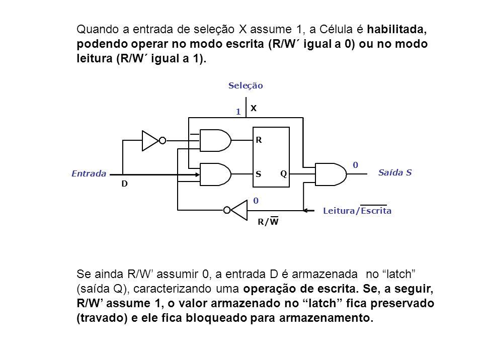 Quando a entrada de seleção X assume 1, a Célula é habilitada, podendo operar no modo escrita (R/W´ igual a 0) ou no modo leitura (R/W´ igual a 1).