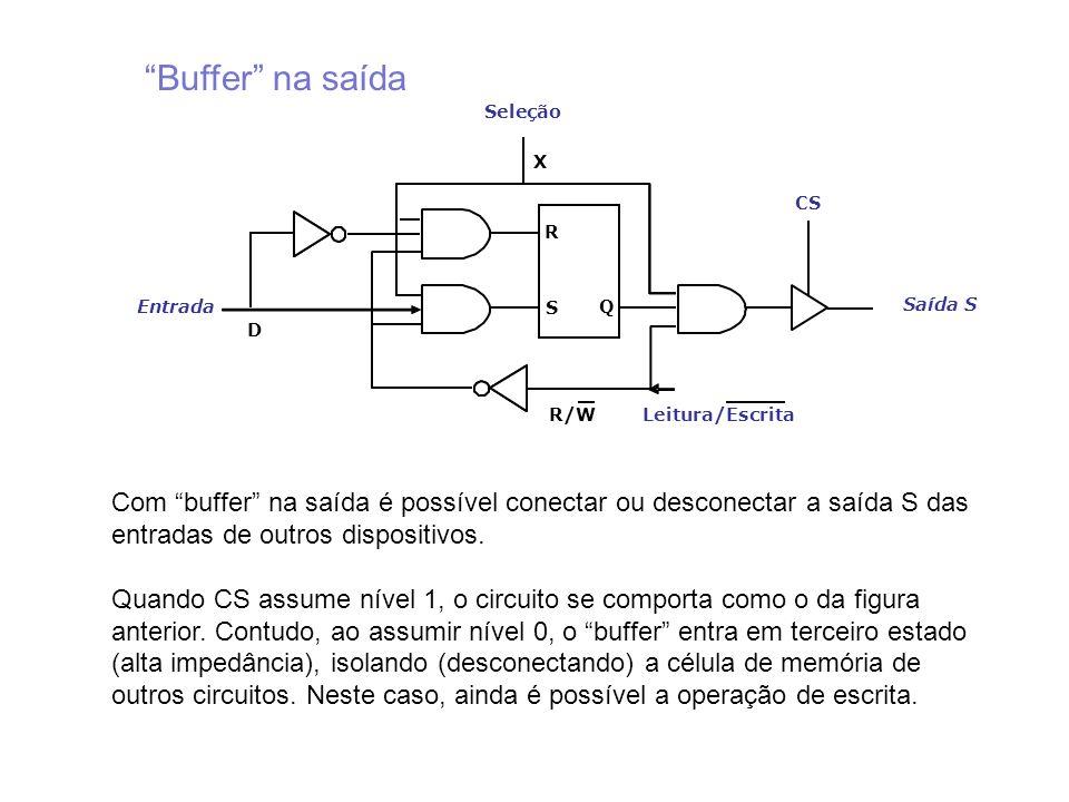 Buffer na saída Sele. ç. ão. X. CS. R. Entrada. S. Q. Sa. í. da. S. D. R/W. Leitura/Escrita.