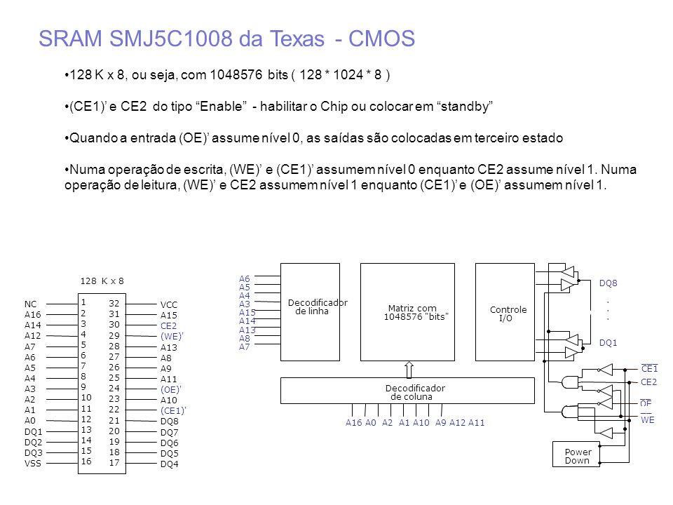 SRAM SMJ5C1008 da Texas - CMOS