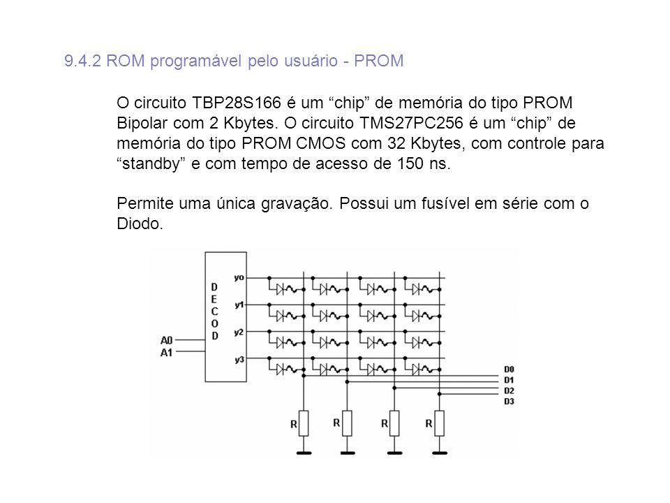 9.4.2 ROM programável pelo usuário - PROM