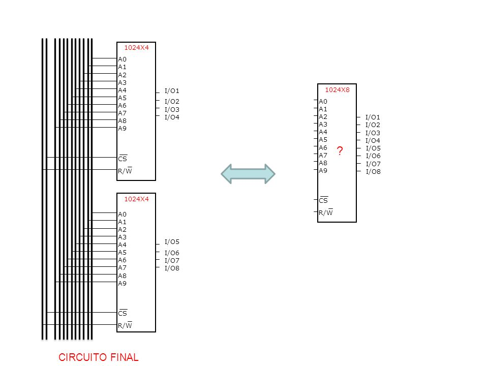 CIRCUITO FINAL 1024X4 A0 A1 A2 A3 A4 I/O1 1024X8 A5 I/O2 A0 A6 I/O3