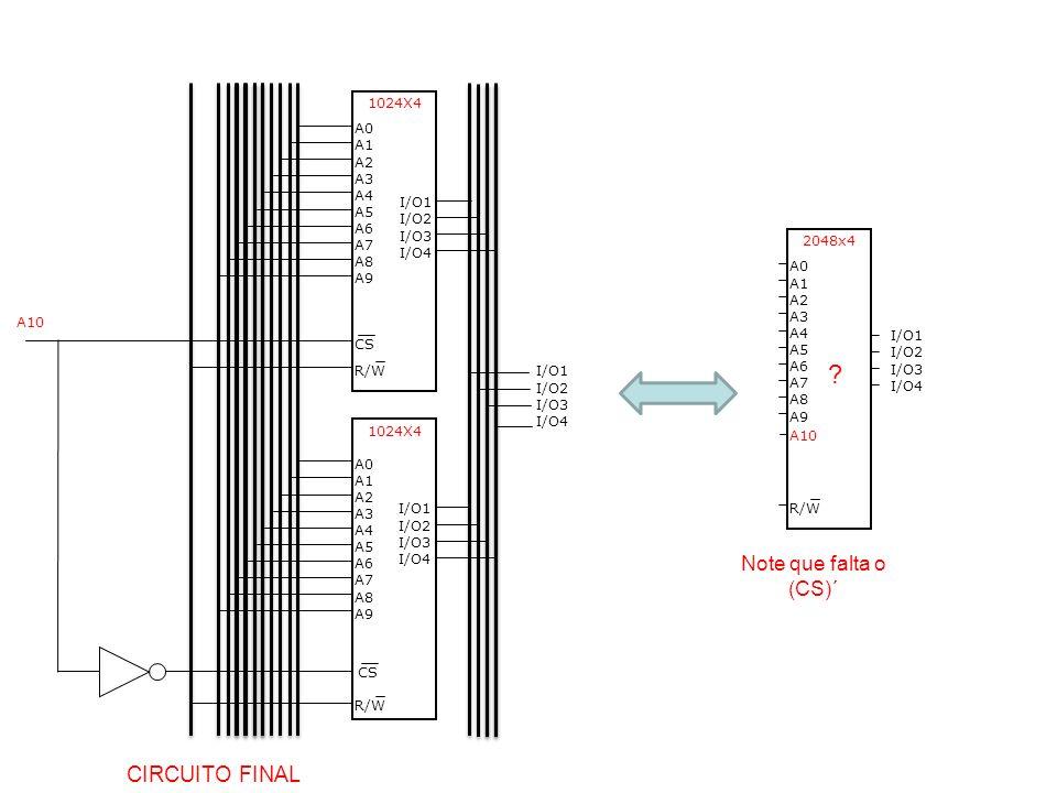 CIRCUITO FINAL Note que falta o (CS)´ 1024X4 A0 A1 A2 A3 A4 I/O1 A5