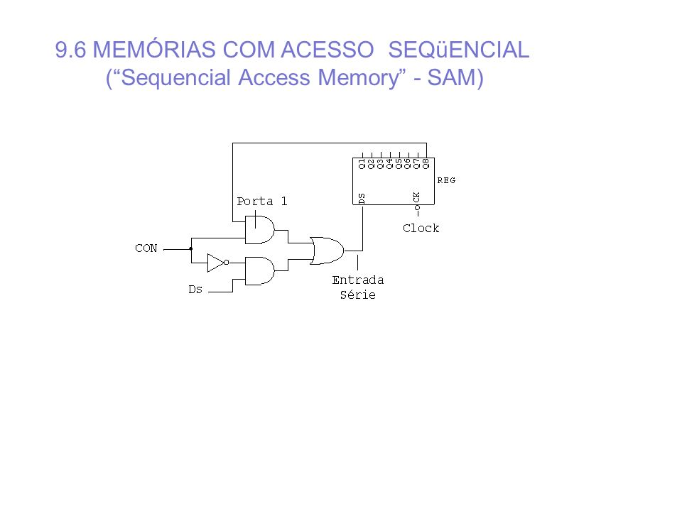 9.6 MEMÓRIAS COM ACESSO SEQüENCIAL