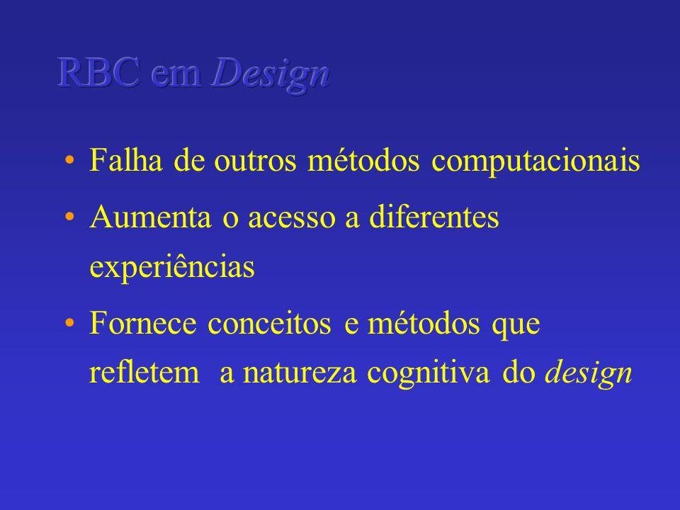 RBC em Design Falha de outros métodos computacionais