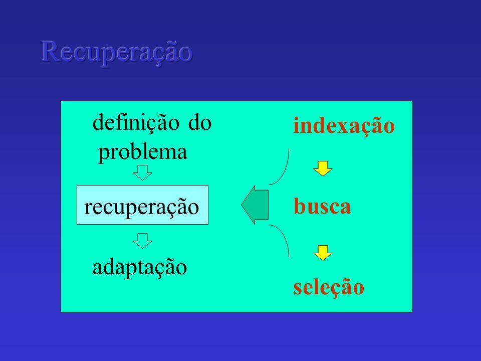 Recuperação definição do problema indexação busca seleção recuperação