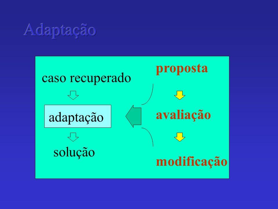 Adaptação proposta caso recuperado avaliação modificação adaptação