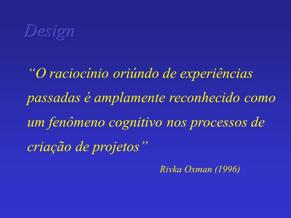 Design O raciocínio oriúndo de experiências