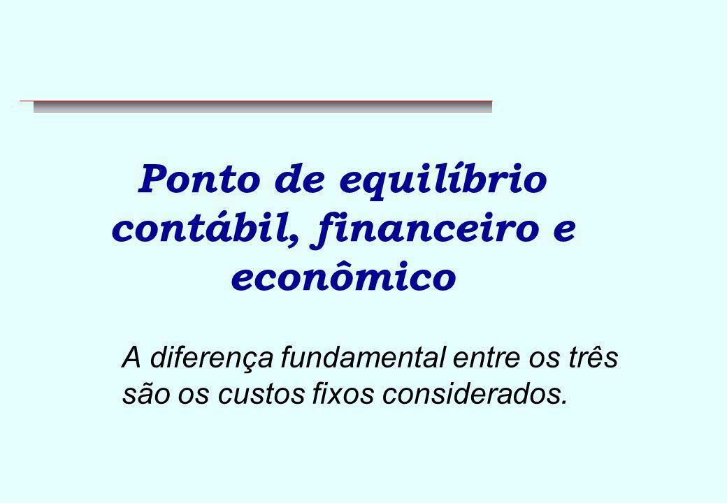 Ponto de equilíbrio contábil, financeiro e econômico