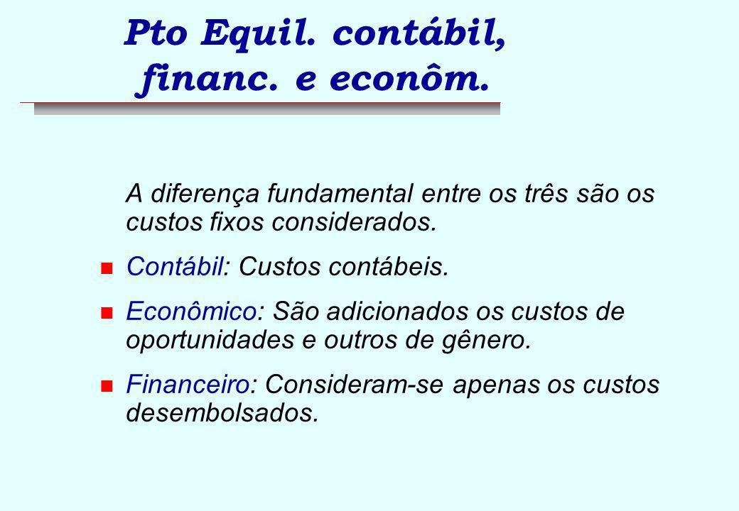 Pto Equil. contábil, financ. e econôm.