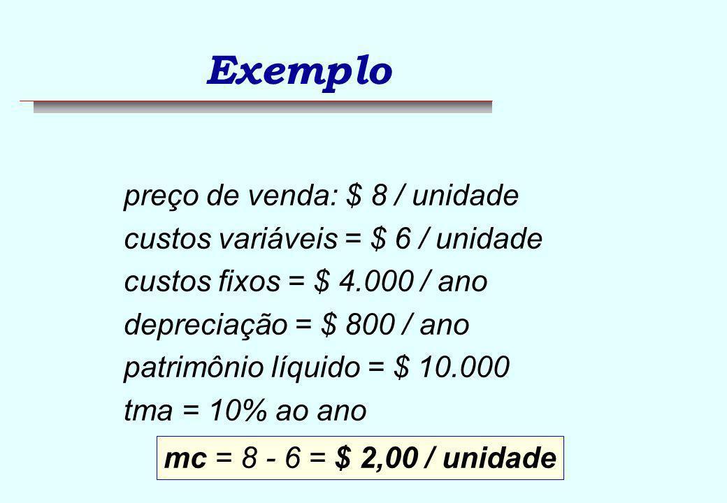 Exemplo preço de venda: $ 8 / unidade custos variáveis = $ 6 / unidade