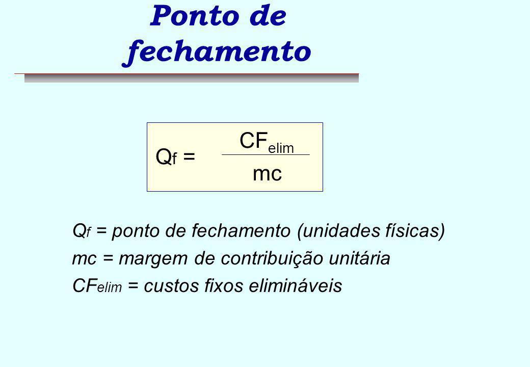Ponto de fechamento CFelim Qf = mc