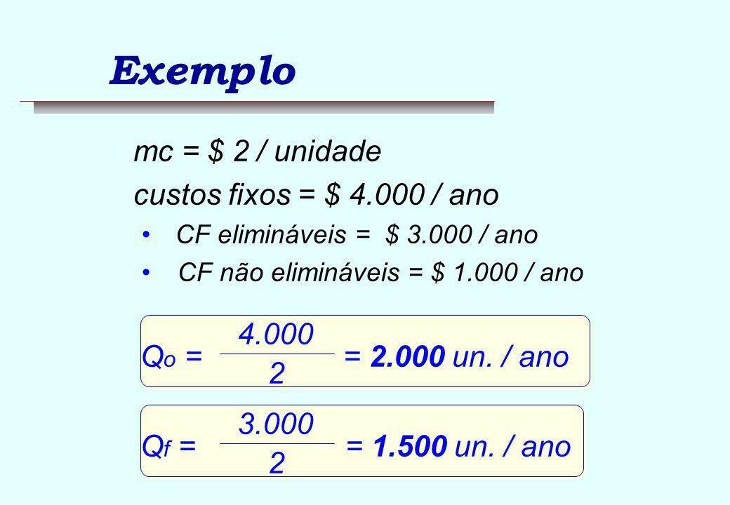 Exemplo mc = $ 2 / unidade custos fixos = $ 4.000 / ano 4.000