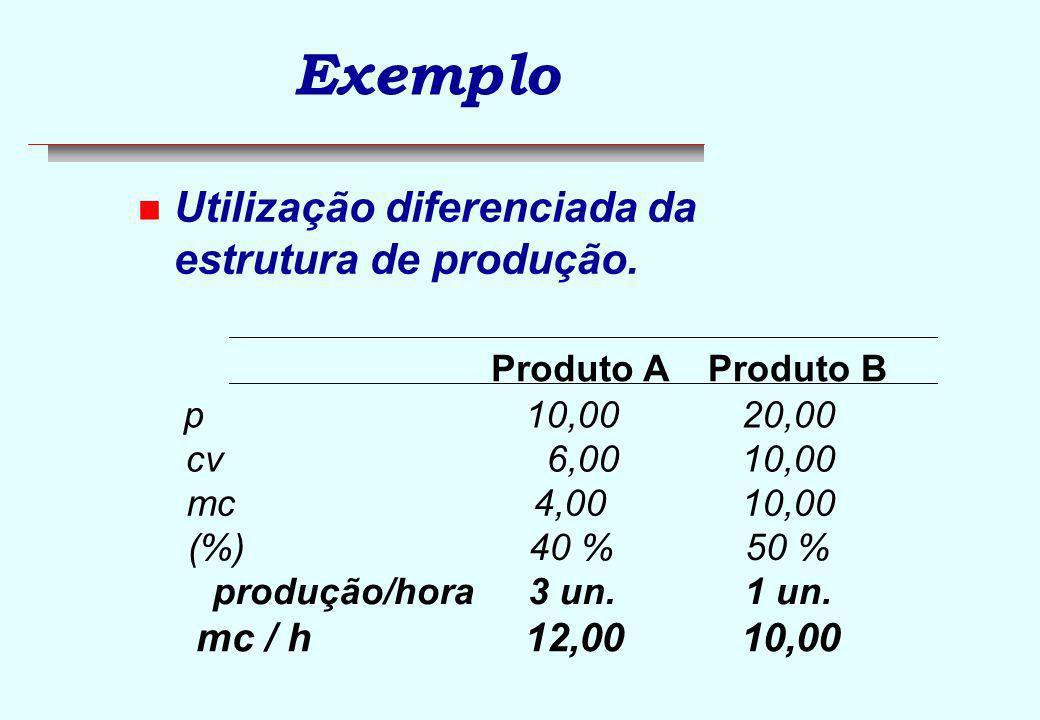 Exemplo Utilização diferenciada da estrutura de produção. mc / h 12,00