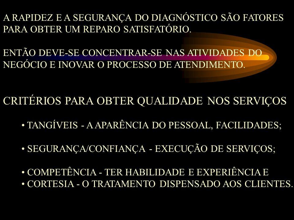 CRITÉRIOS PARA OBTER QUALIDADE NOS SERVIÇOS