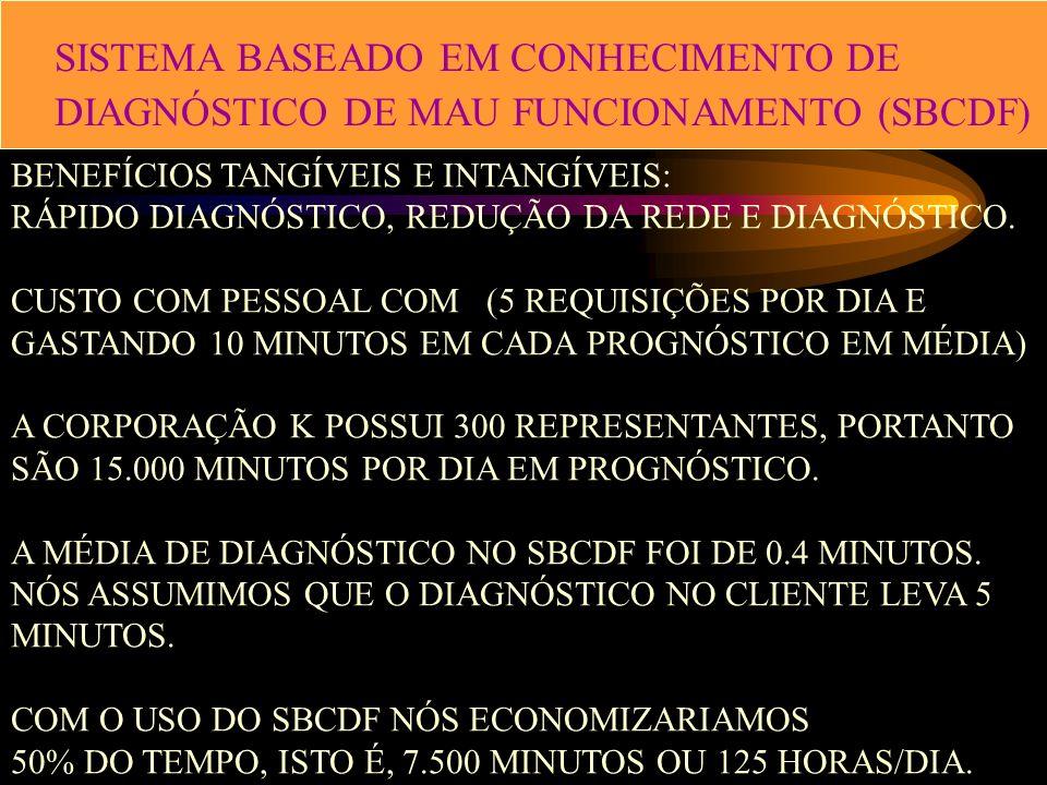SISTEMA BASEADO EM CONHECIMENTO DE DIAGNÓSTICO DE MAU FUNCIONAMENTO (SBCDF)