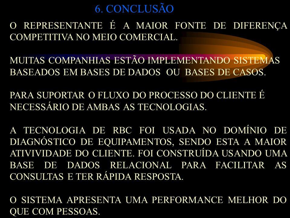 6. CONCLUSÃO O REPRESENTANTE É A MAIOR FONTE DE DIFERENÇA COMPETITIVA NO MEIO COMERCIAL. MUITAS COMPANHIAS ESTÃO IMPLEMENTANDO SISTEMAS.
