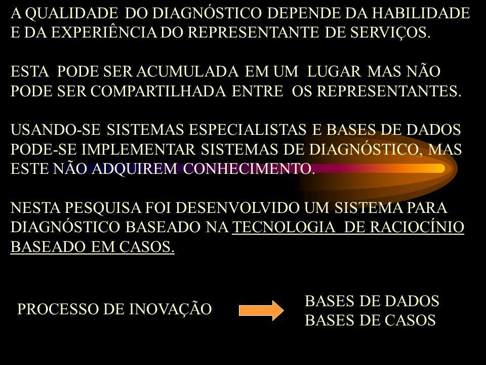 A QUALIDADE DO DIAGNÓSTICO DEPENDE DA HABILIDADE