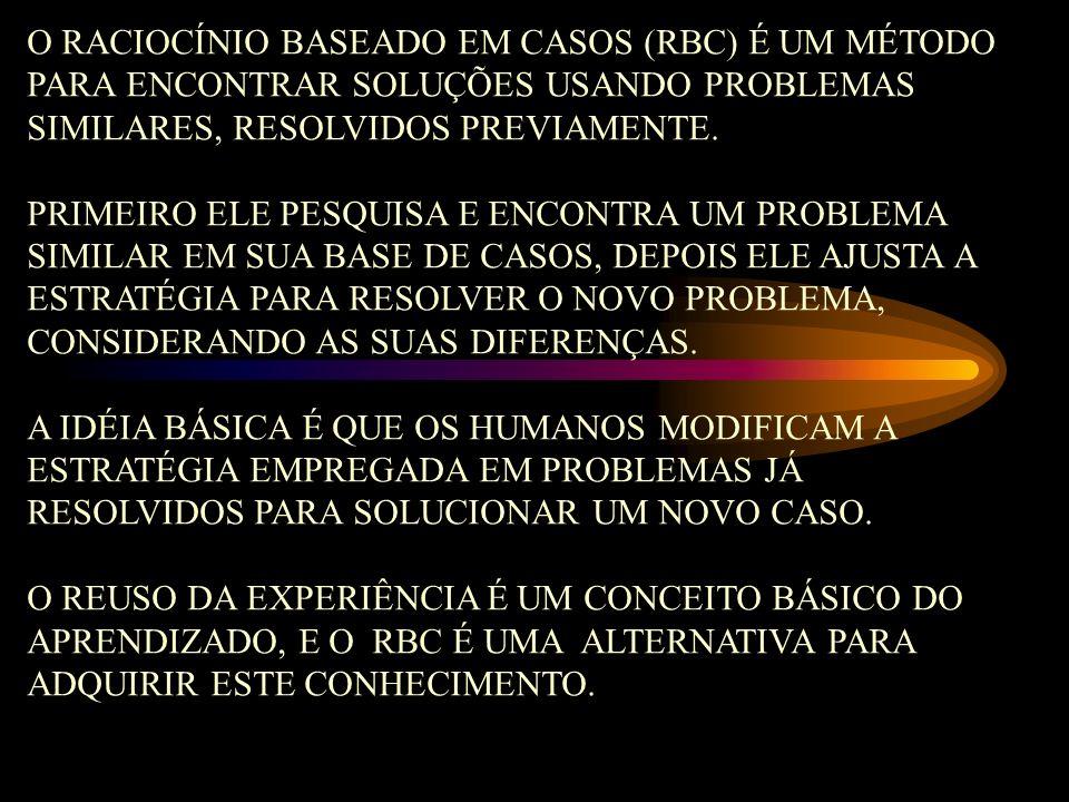 O RACIOCÍNIO BASEADO EM CASOS (RBC) É UM MÉTODO