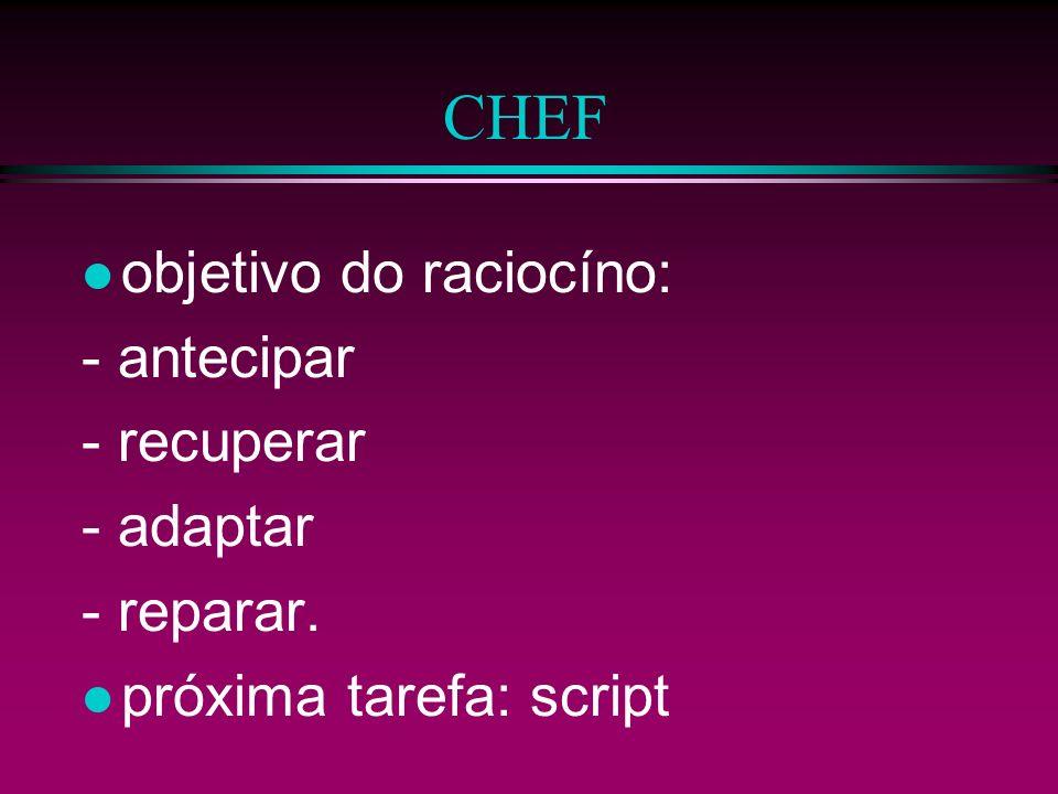 CHEF objetivo do raciocíno: - antecipar - recuperar - adaptar