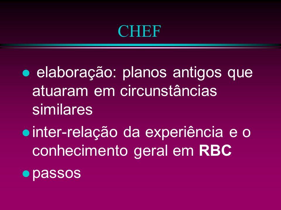 CHEF elaboração: planos antigos que atuaram em circunstâncias similares. inter-relação da experiência e o conhecimento geral em RBC.