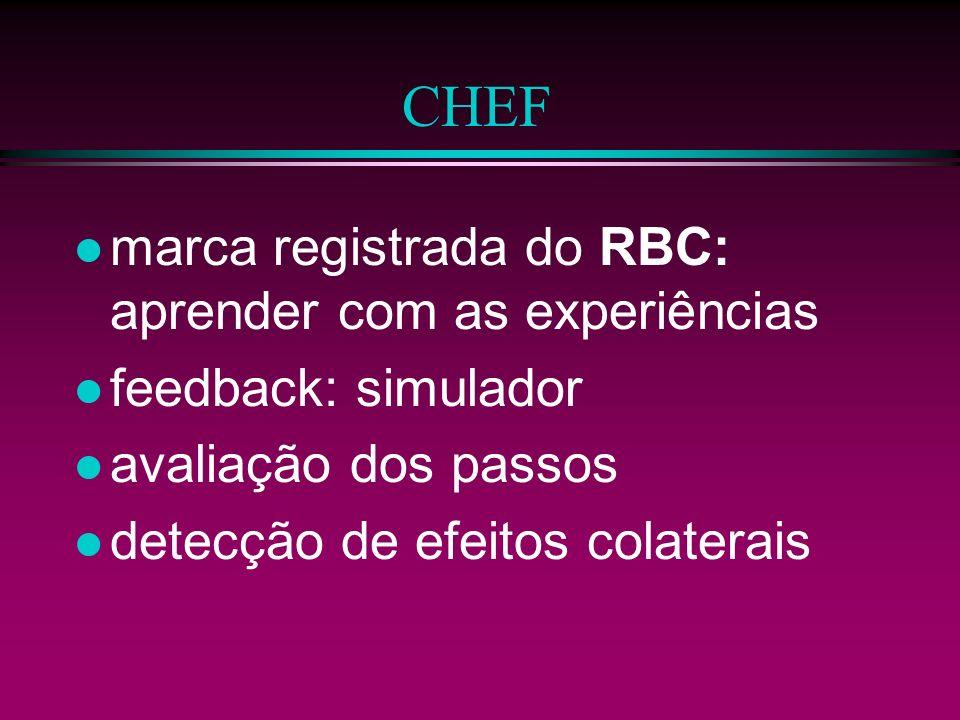 CHEF marca registrada do RBC: aprender com as experiências
