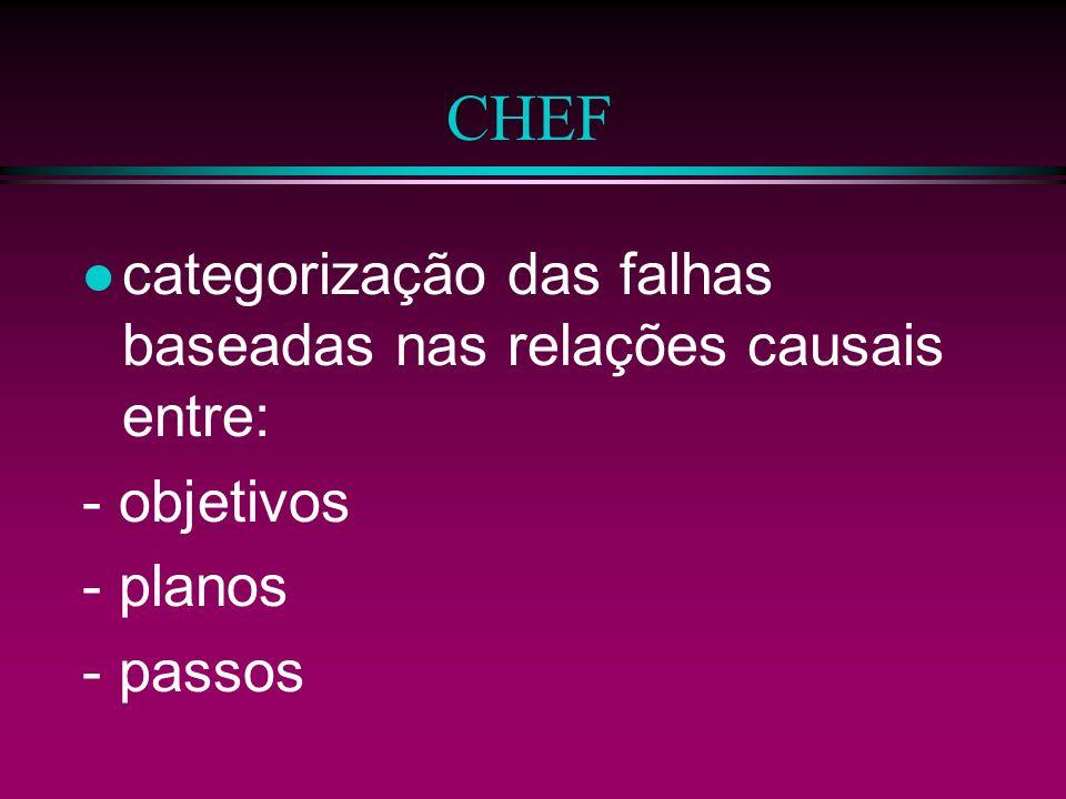 CHEF categorização das falhas baseadas nas relações causais entre: