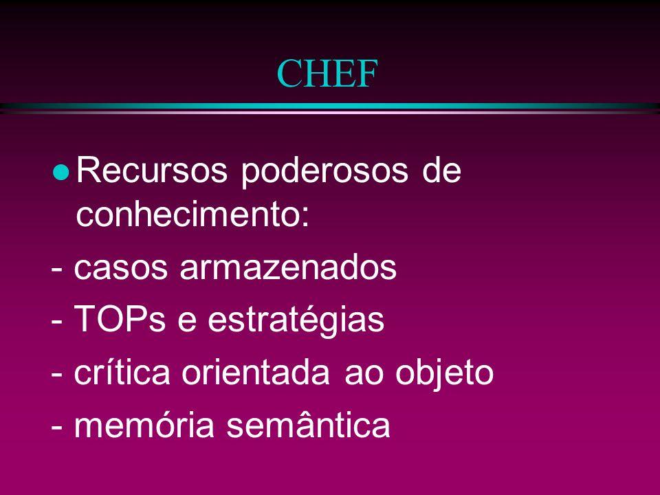 CHEF Recursos poderosos de conhecimento: - casos armazenados