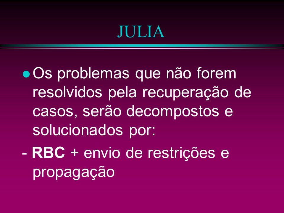 JULIA Os problemas que não forem resolvidos pela recuperação de casos, serão decompostos e solucionados por: