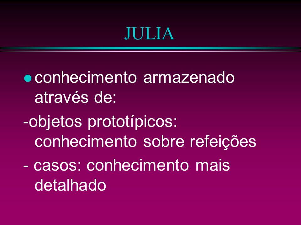 JULIA conhecimento armazenado através de: