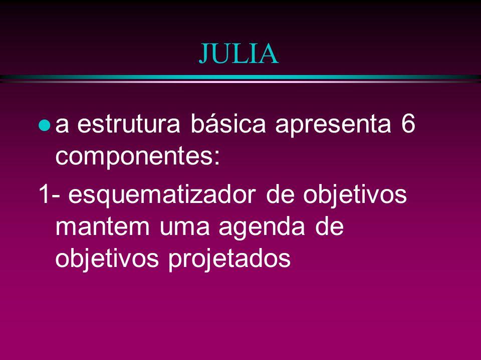 JULIA a estrutura básica apresenta 6 componentes: