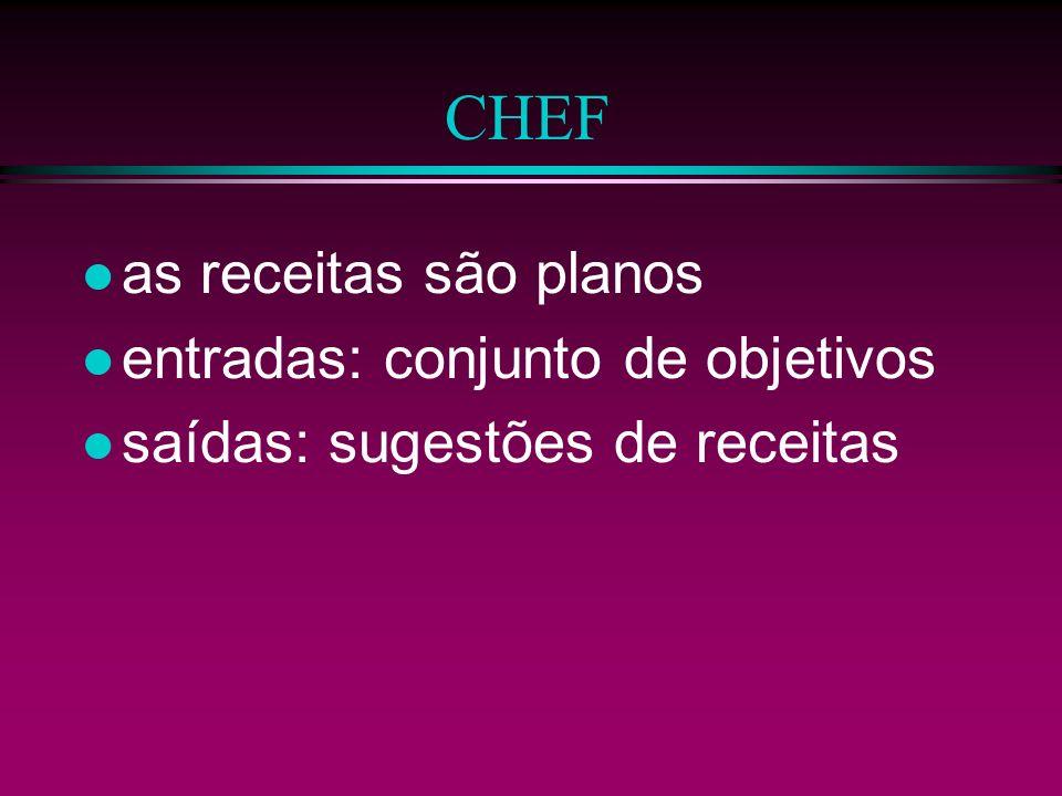 CHEF as receitas são planos entradas: conjunto de objetivos