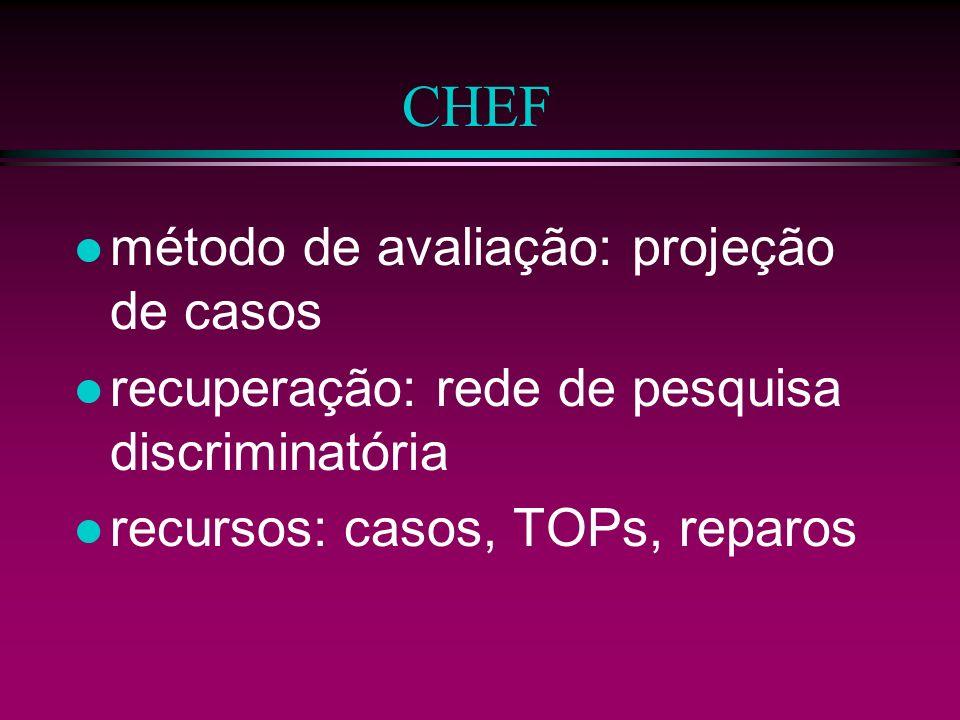 CHEF método de avaliação: projeção de casos