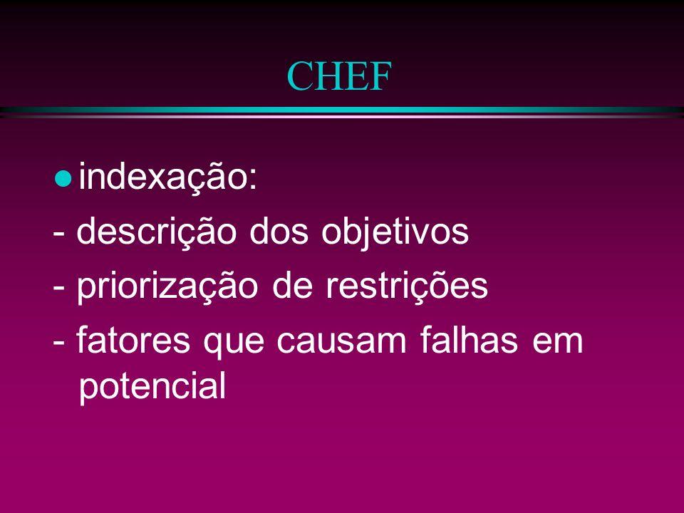 CHEF indexação: - descrição dos objetivos - priorização de restrições