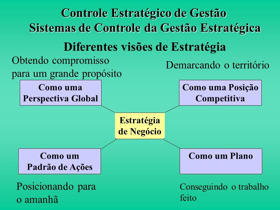 Diferentes visões de Estratégia