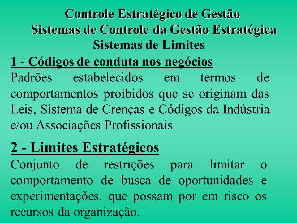 2 - Limites Estratégicos