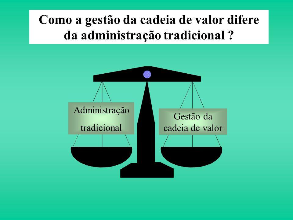 Como a gestão da cadeia de valor difere da administração tradicional