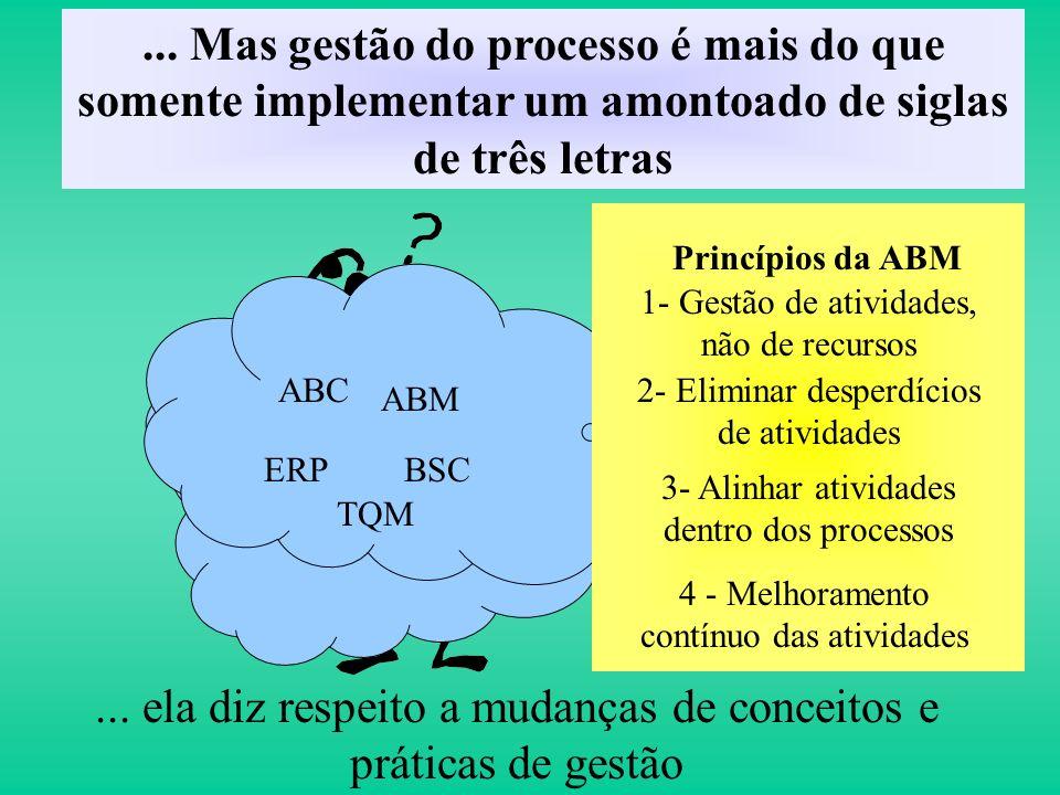... ela diz respeito a mudanças de conceitos e práticas de gestão