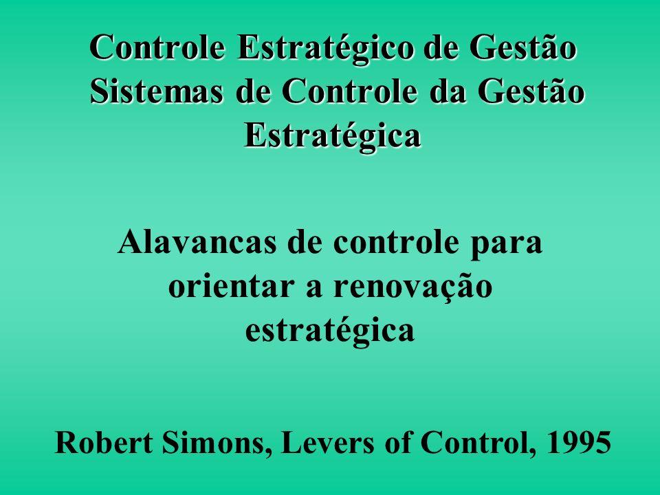 Alavancas de controle para orientar a renovação estratégica