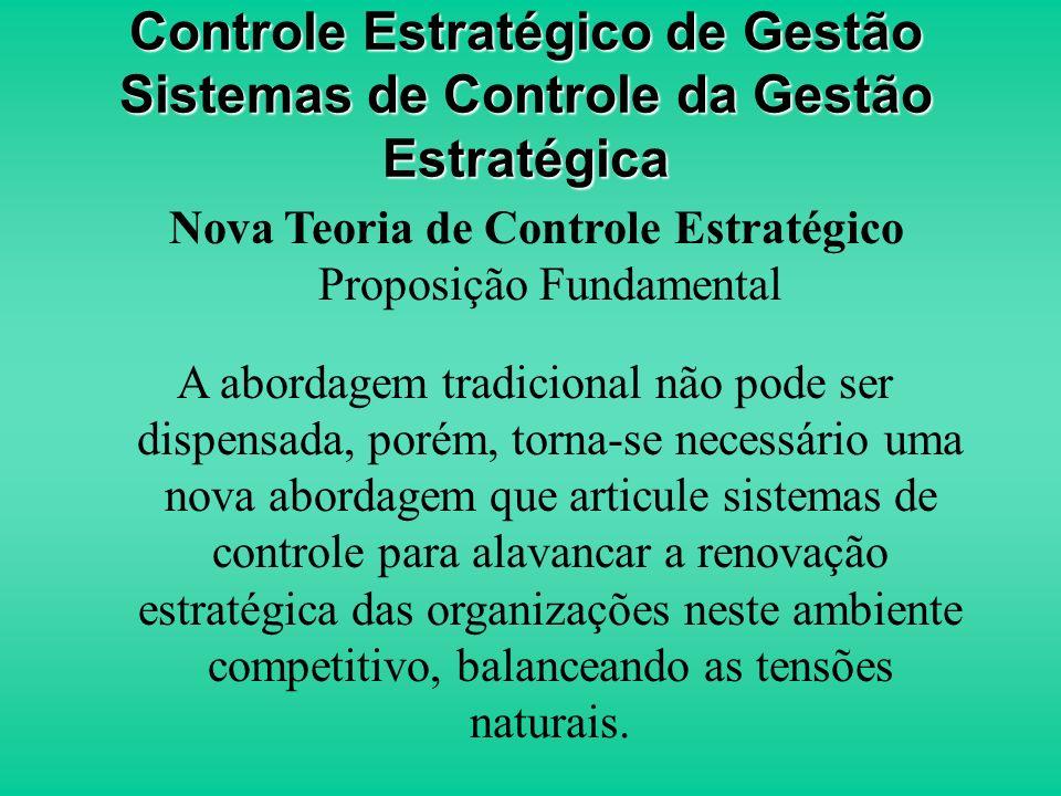 Nova Teoria de Controle Estratégico Proposição Fundamental