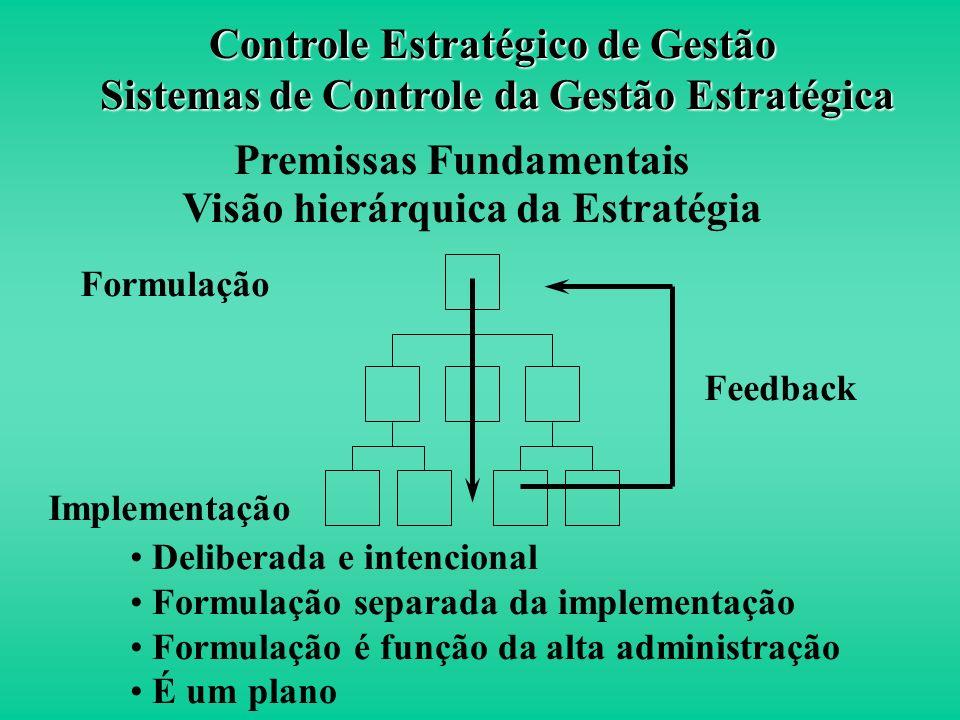Visão hierárquica da Estratégia