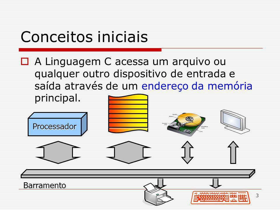 Conceitos iniciais A Linguagem C acessa um arquivo ou qualquer outro dispositivo de entrada e saída através de um endereço da memória principal.