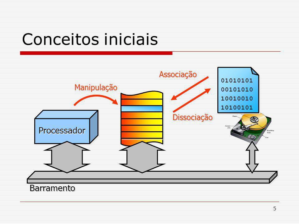 Conceitos iniciais Processador Barramento Associação Manipulação