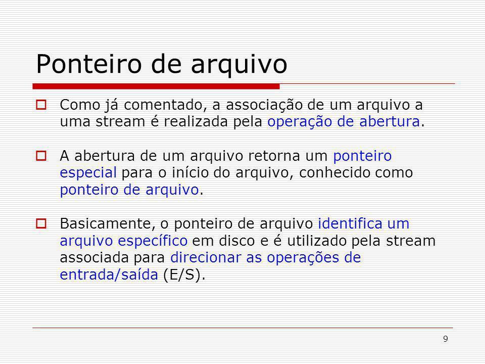 Ponteiro de arquivo Como já comentado, a associação de um arquivo a uma stream é realizada pela operação de abertura.