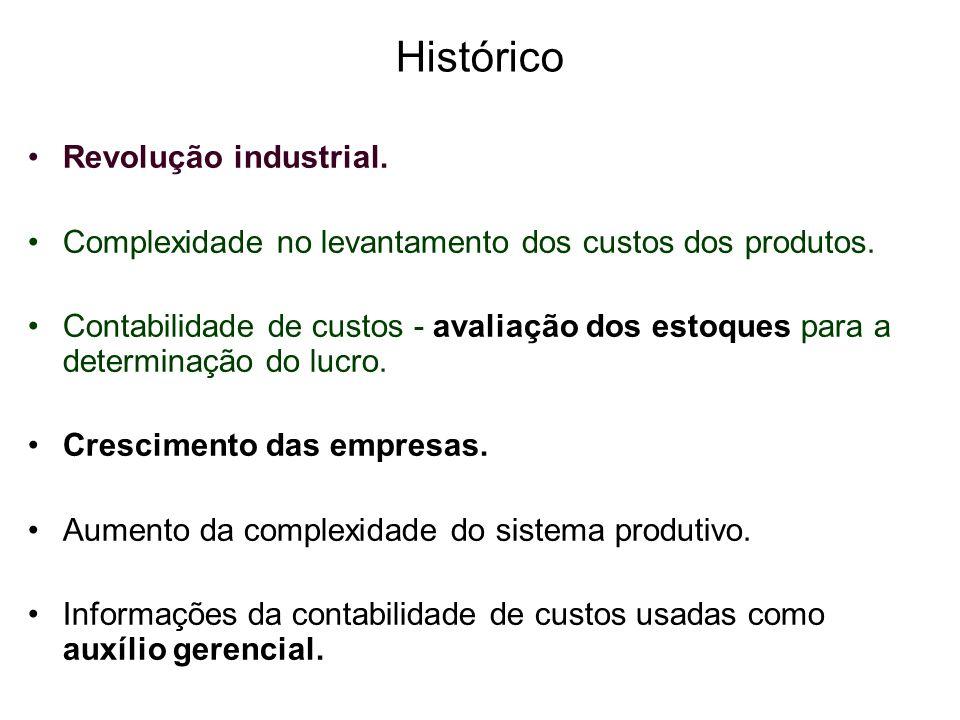 Histórico Revolução industrial.