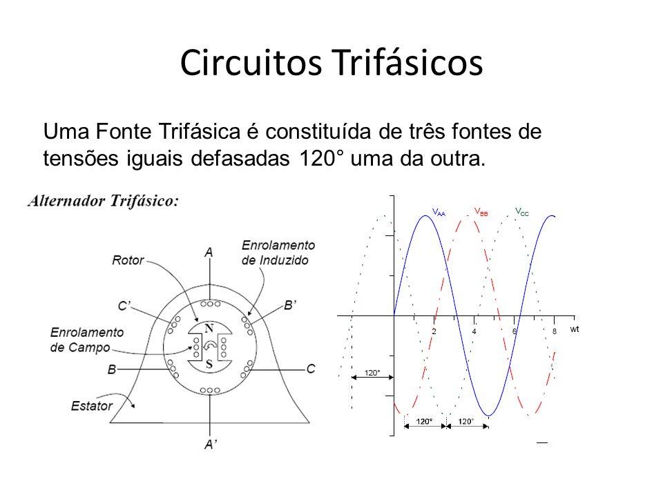 Circuitos TrifásicosUma Fonte Trifásica é constituída de três fontes de tensões iguais defasadas 120° uma da outra.