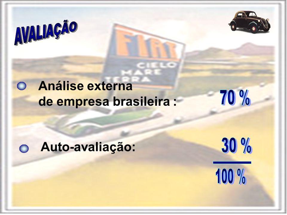 de empresa brasileira :