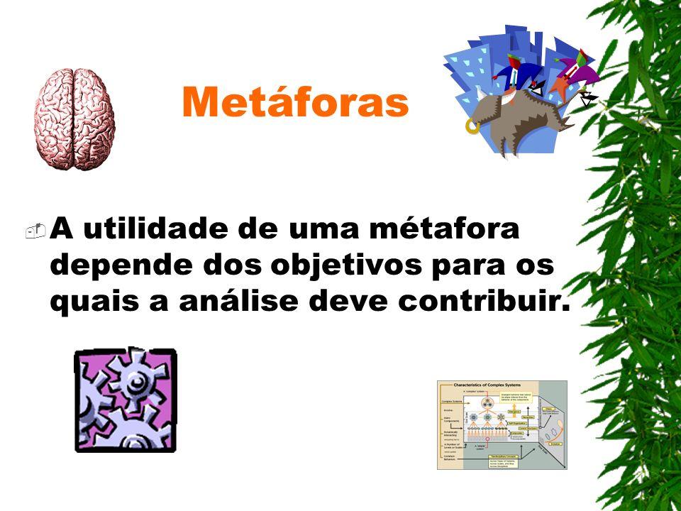MetáforasA utilidade de uma métafora depende dos objetivos para os quais a análise deve contribuir.