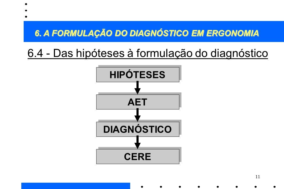 6.4 - Das hipóteses à formulação do diagnóstico