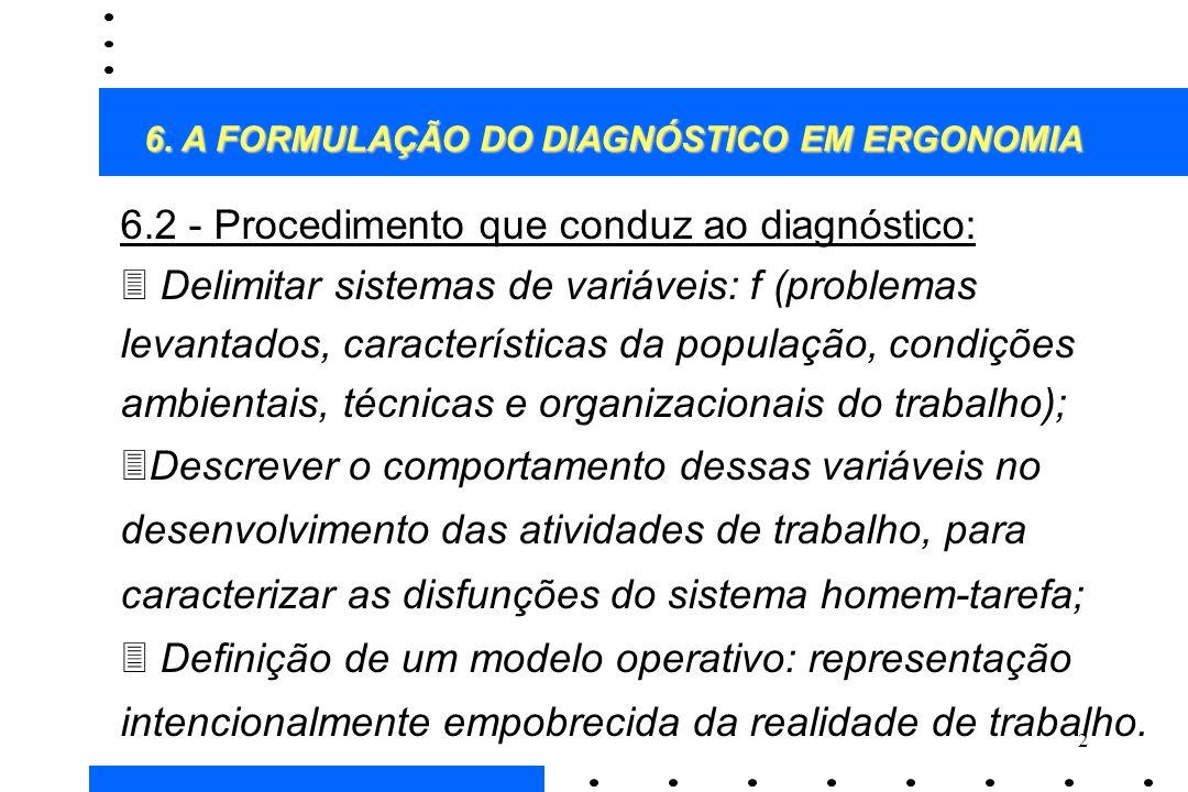6.2 - Procedimento que conduz ao diagnóstico: